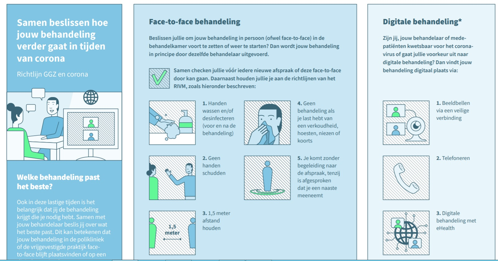 Infographic: 'Digitaal of face-to-face behandelen?'